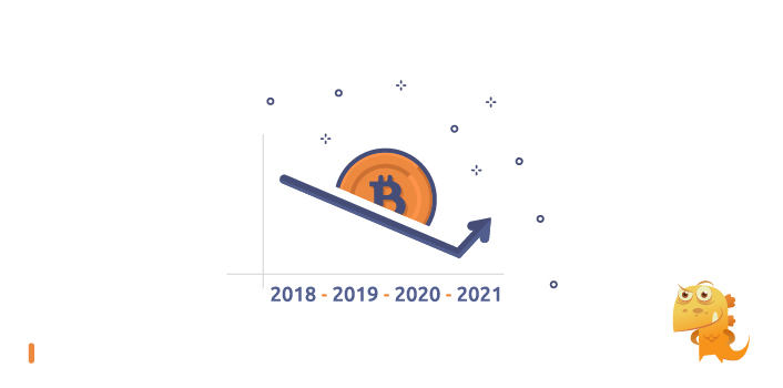 What are cryptocurrencies up to in 2021